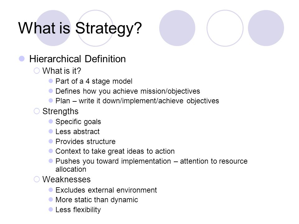 What is Strategy Hierarchical Definition What is it Strengths