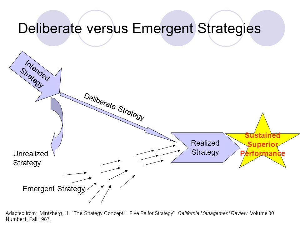 mintzberg emergent or deliberate strategy Even the best-laid plans can sometimes produce unexpected results emergent strategy is the process of identifying unexpected outcomes from the execution of corporate strategy and then learning to integrate those unexpected outcomes.