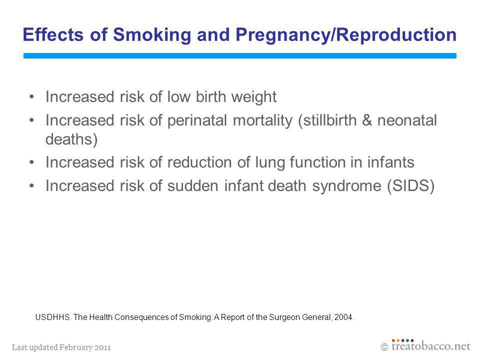 effects of smoking on reproduction Vine reviewed the literature relating smoking to male reproduction , and found long term effects of cigarette smoke exposure on plasma testosterone.