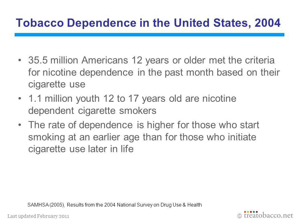 Tobacco Dependence in the United States, 2004