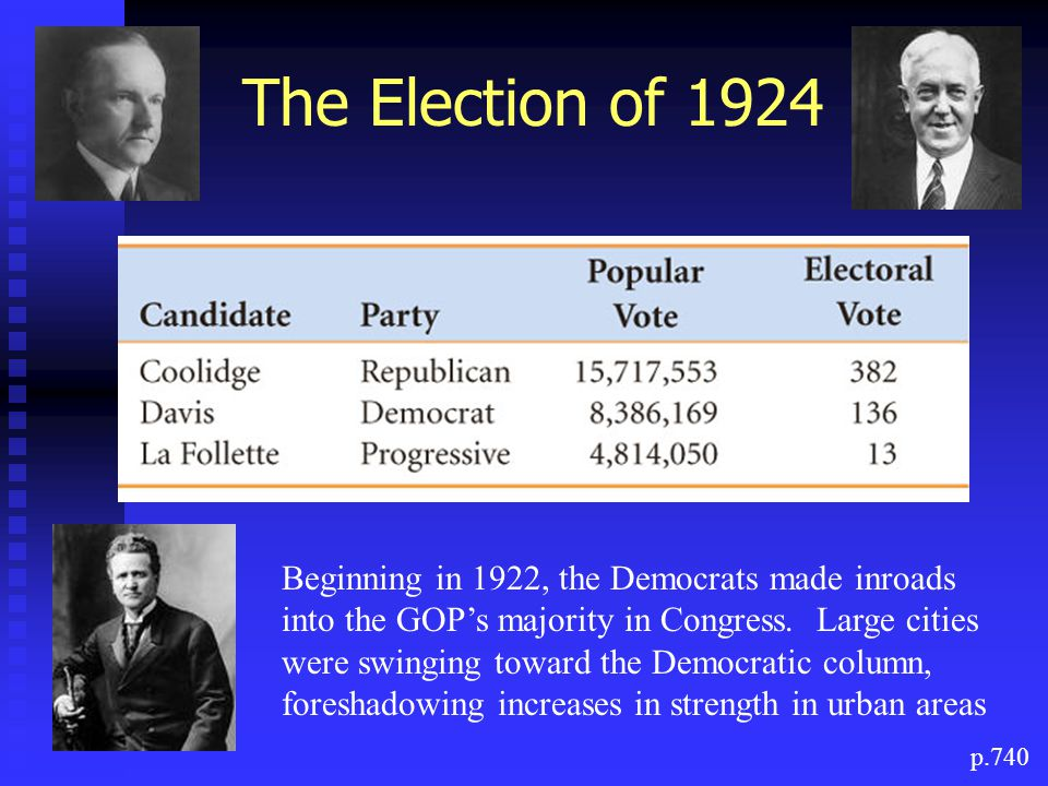 The Election of 1924