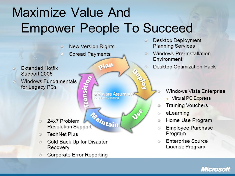 Maximize Value And Empower People To Succeed