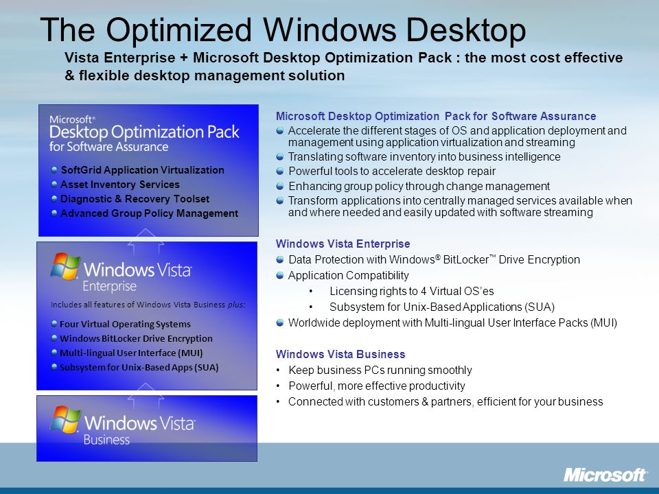 Includes all features of Windows Vista Business plus: