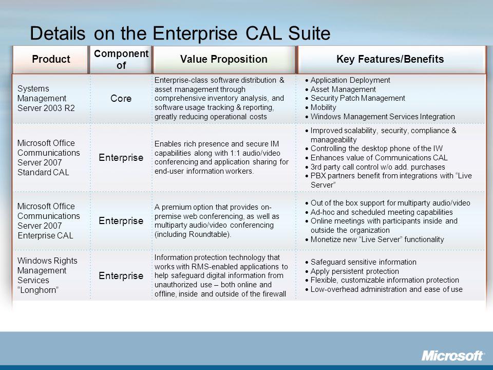 Details on the Enterprise CAL Suite
