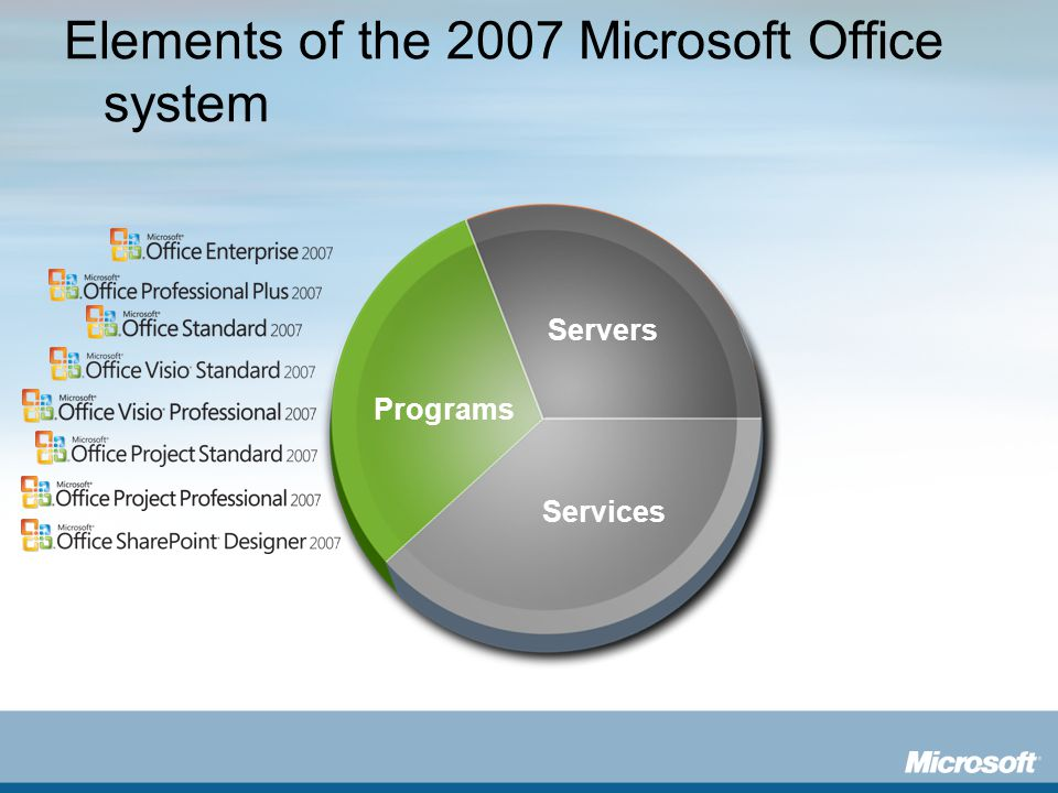 Elements of the 2007 Microsoft Office system