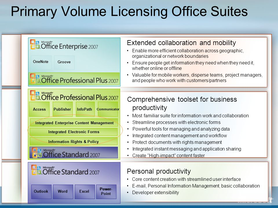 Primary Volume Licensing Office Suites