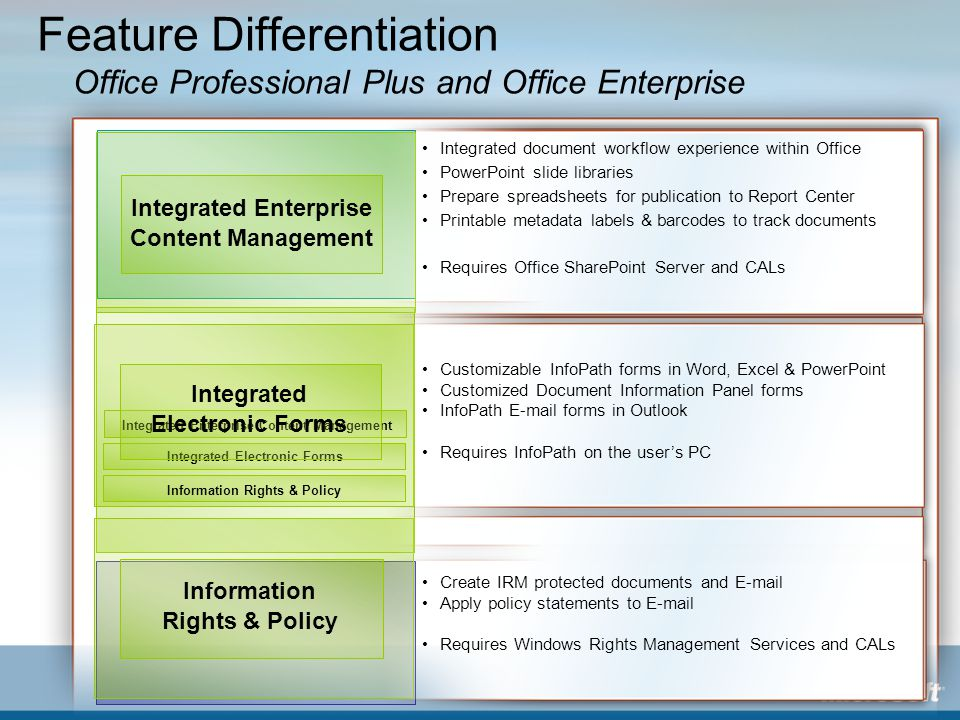 Feature Differentiation Office Professional Plus and Office Enterprise