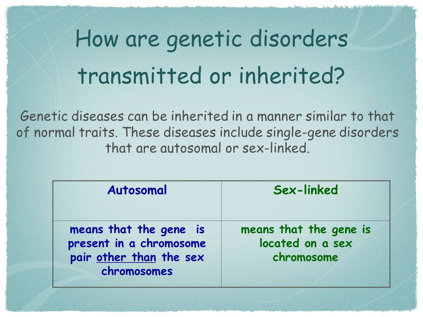 How are genetic disorders transmitted or inherited