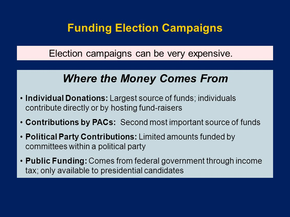 Funding Election Campaigns