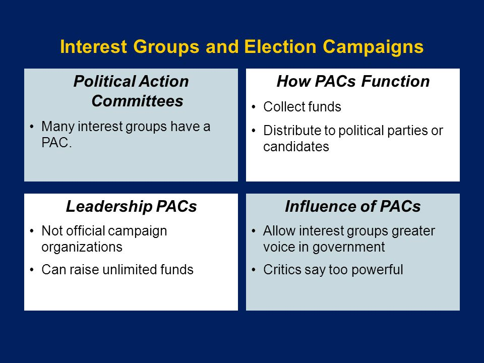 Interest Groups and Election Campaigns Political Action Committees