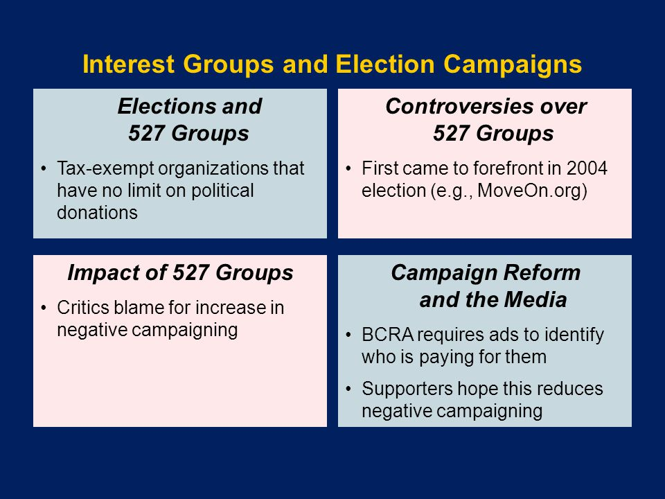 Interest Groups and Election Campaigns