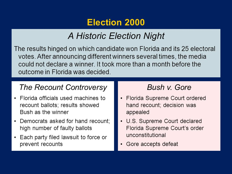 A Historic Election Night