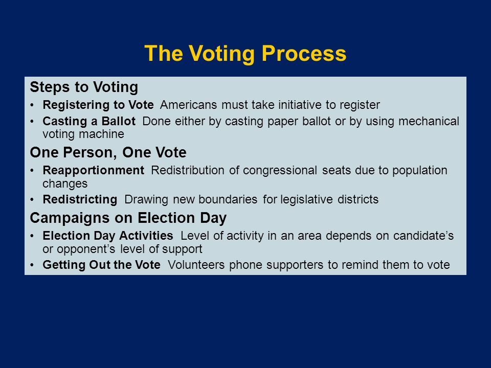 The Voting Process Steps to Voting One Person, One Vote