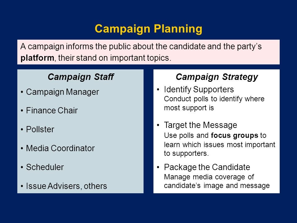 Campaign Planning Campaign Staff Campaign Strategy
