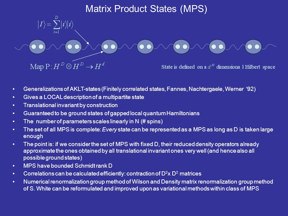Matrix Product States (MPS)