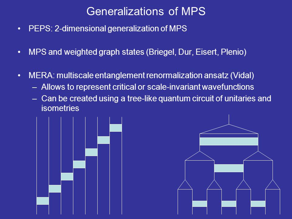 Generalizations of MPS