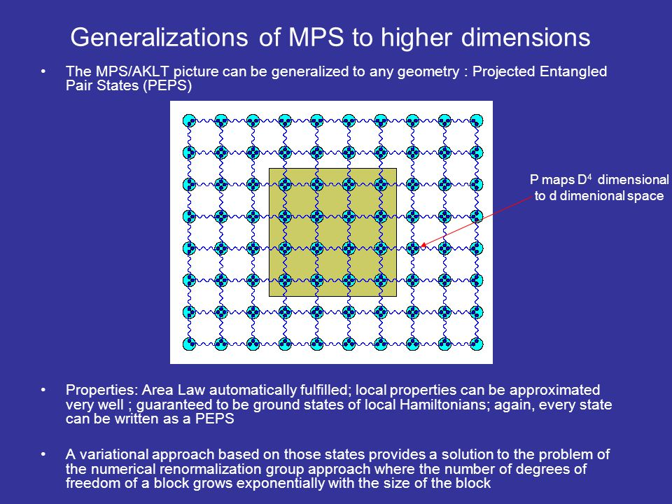 Generalizations of MPS to higher dimensions