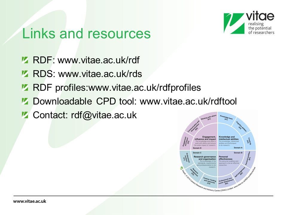 Links and resources RDF: www.vitae.ac.uk/rdf RDS: www.vitae.ac.uk/rds