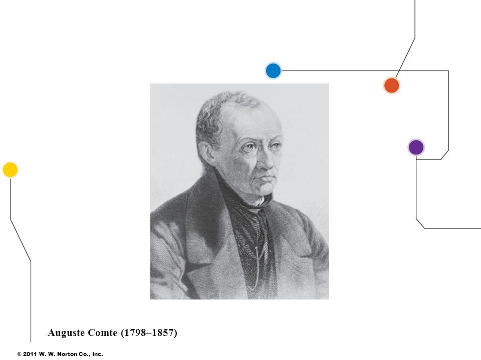 Auguste Comte (1798–1857) © 2011 W. W. Norton Co., Inc.