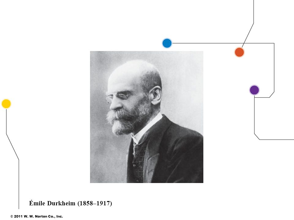 Émile Durkheim (1858–1917) © 2011 W. W. Norton Co., Inc.