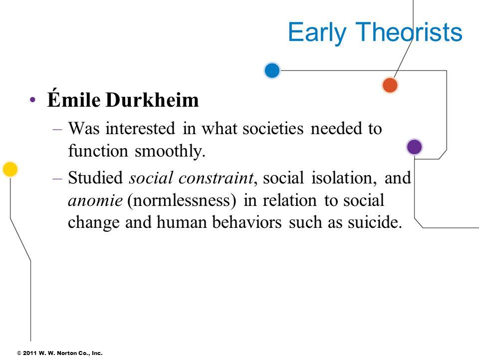Early Theorists Émile Durkheim
