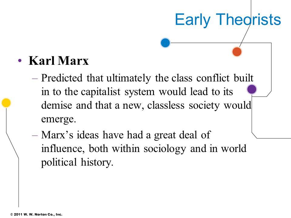 Early Theorists Karl Marx
