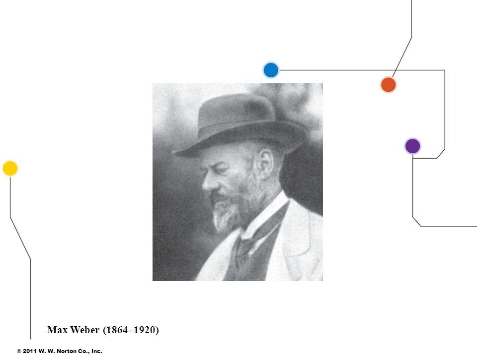 Max Weber (1864–1920) © 2011 W. W. Norton Co., Inc.