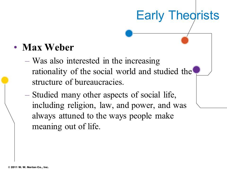 Early Theorists Max Weber