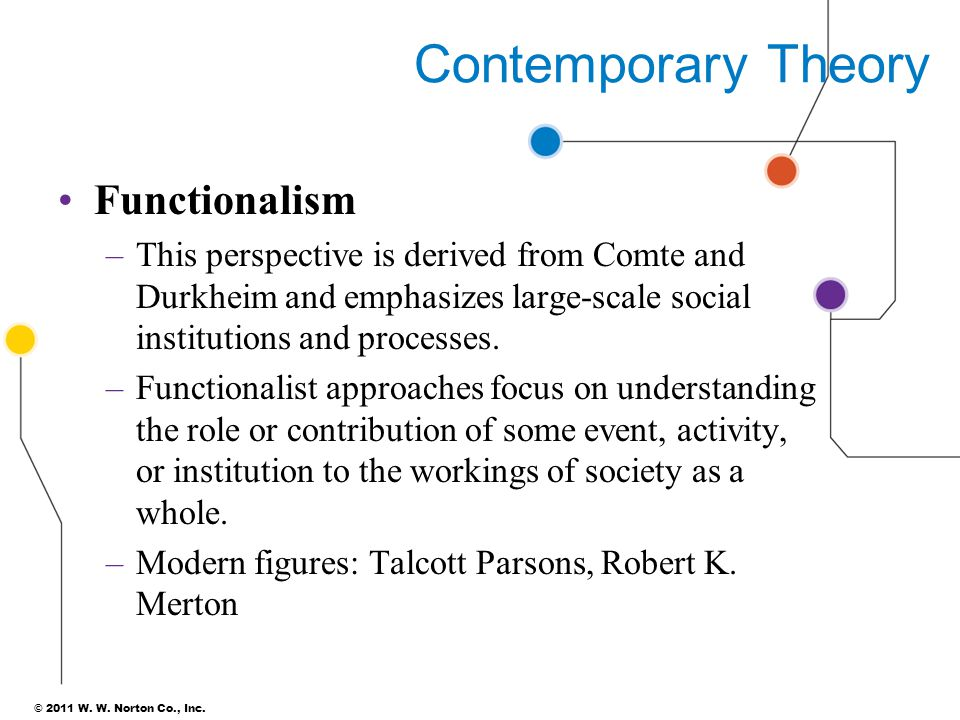 Contemporary Theory Functionalism