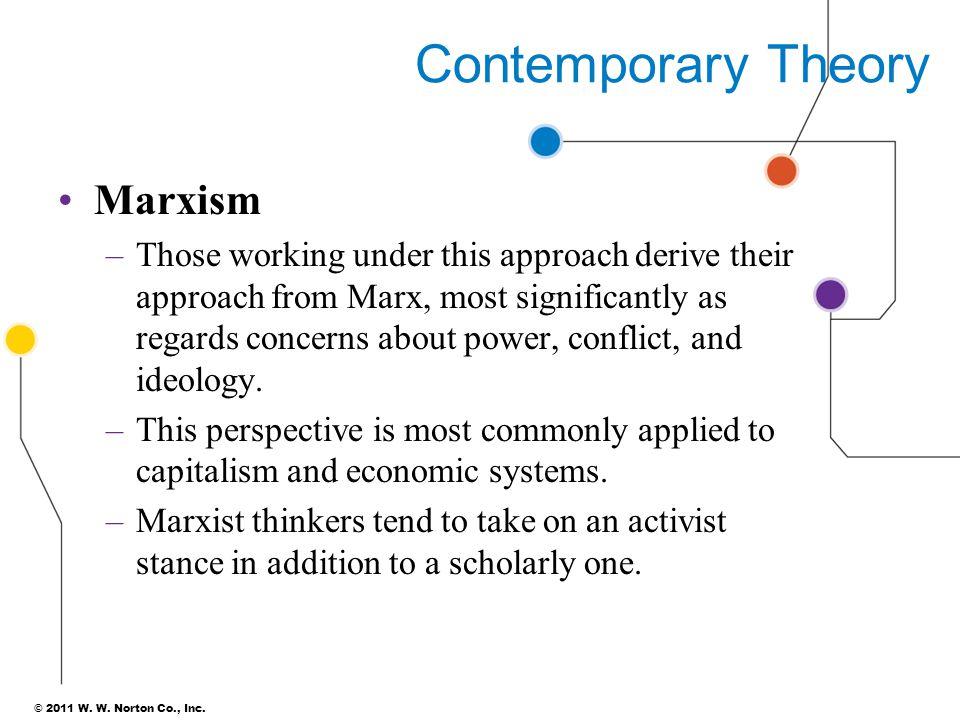 Contemporary Theory Marxism