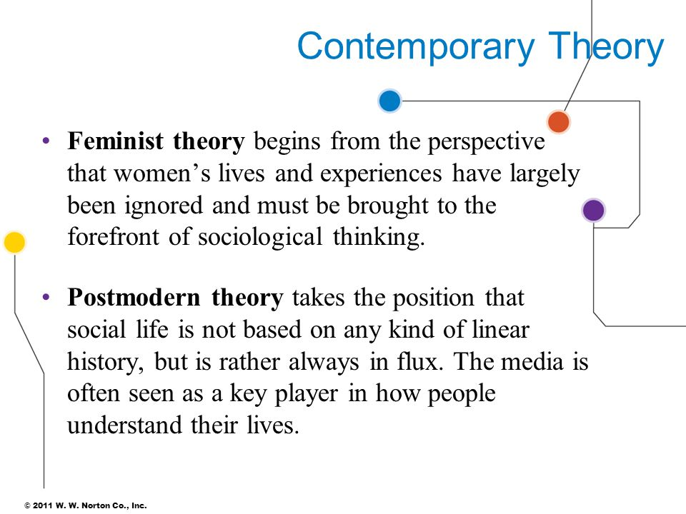 Contemporary Theory