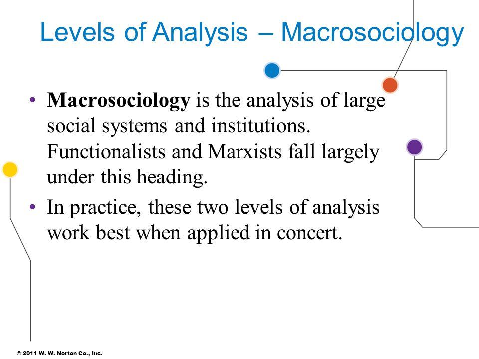 Levels of Analysis – Macrosociology