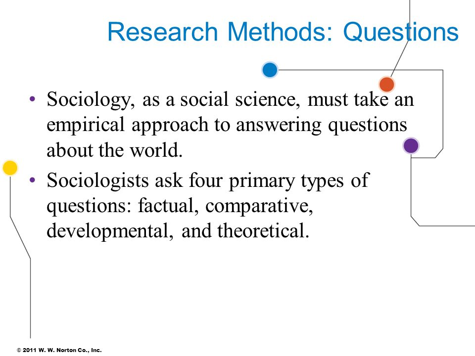 Research Methods: Questions