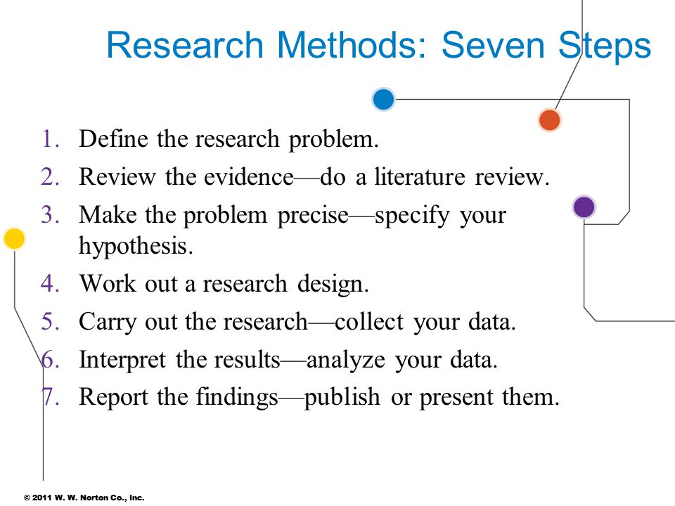 Research Methods: Seven Steps