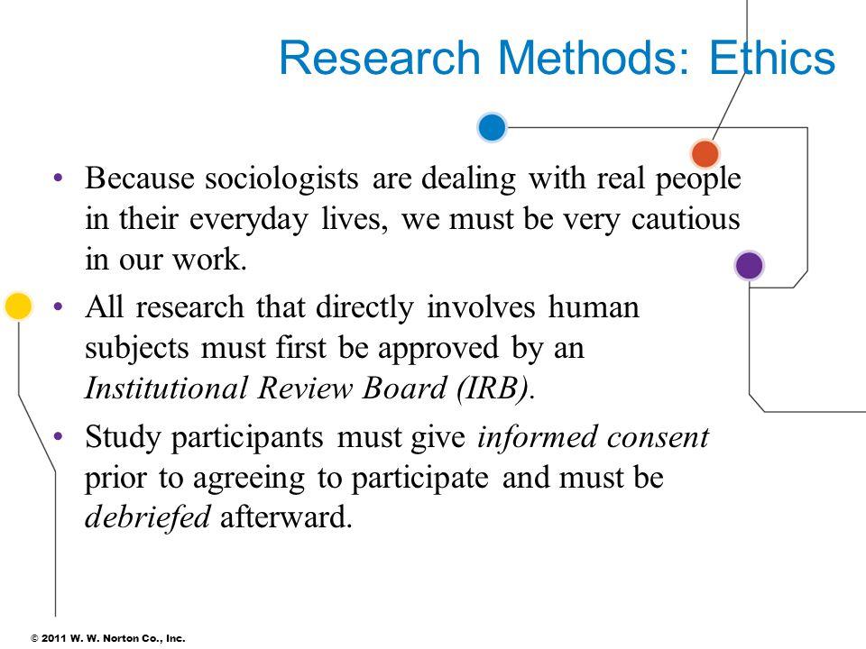 Research Methods: Ethics