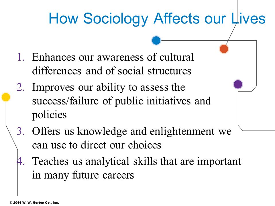 How Sociology Affects our Lives