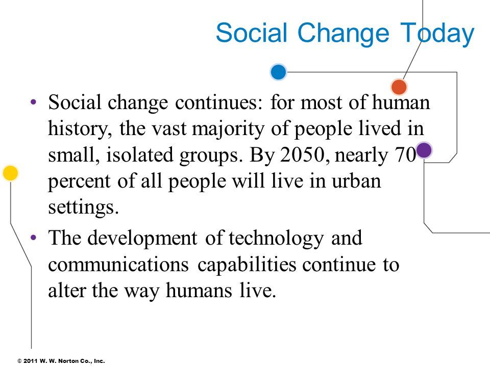 Social Change Today