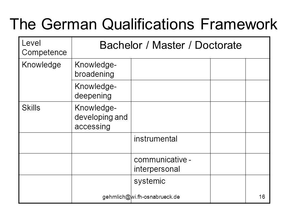 The German Qualifications Framework