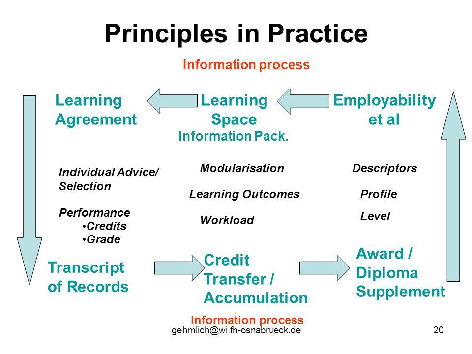 Principles in Practice