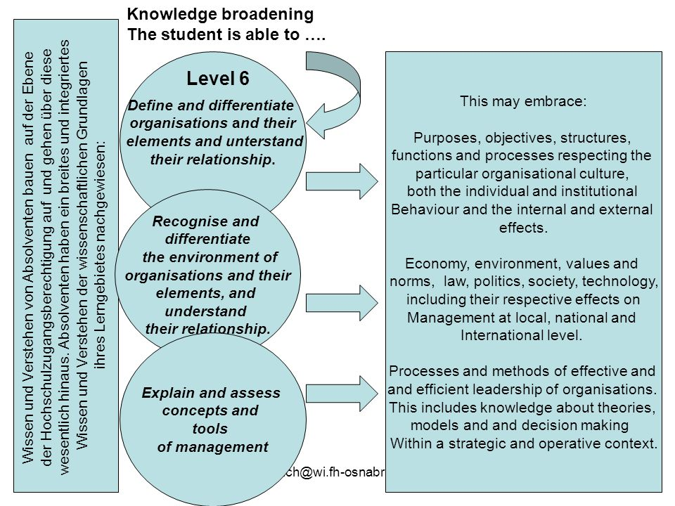 Level 6 Knowledge broadening The student is able to ….