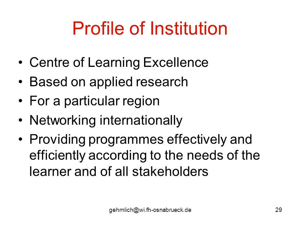 Profile of Institution