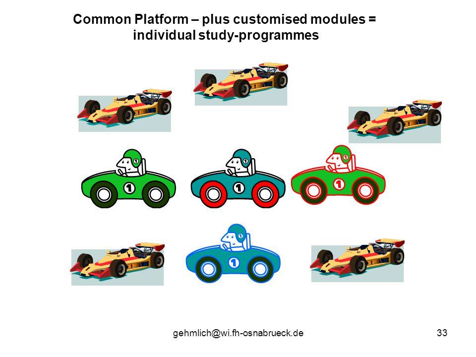 Common Platform – plus customised modules =