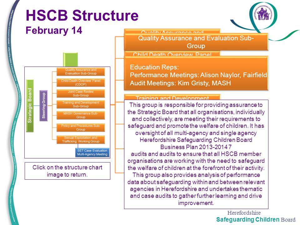 HSCB Structure February 14
