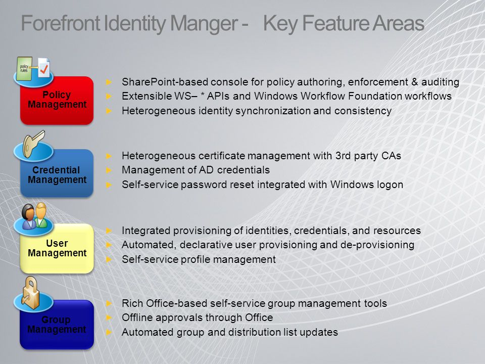 Forefront Identity Manger - Key Feature Areas