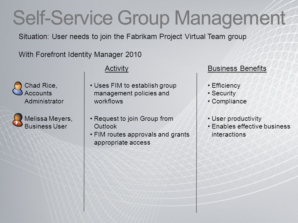 Self-Service Group Management