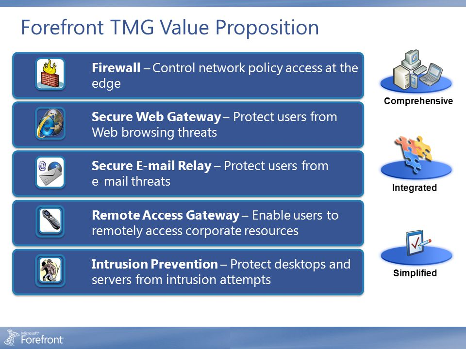 Forefront TMG Value Proposition