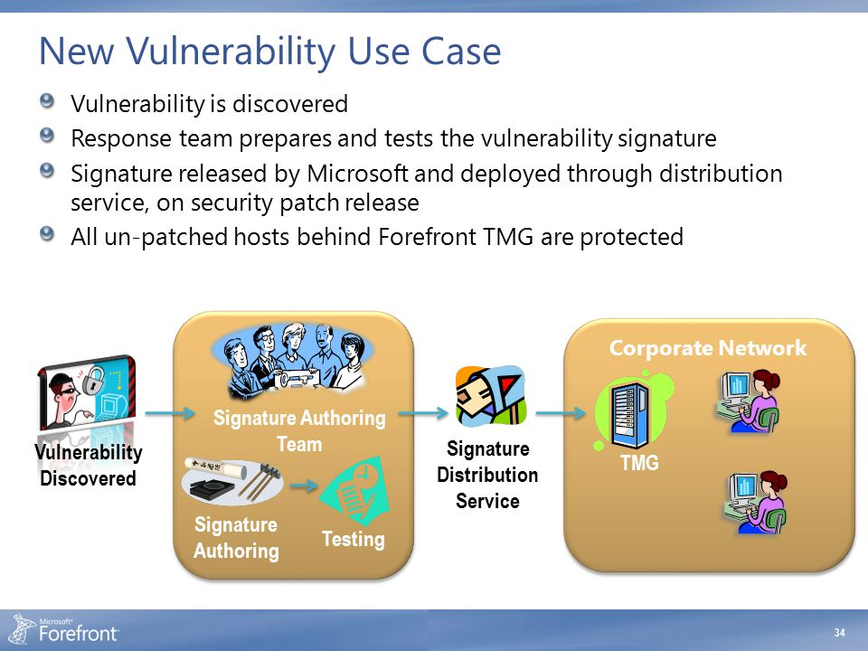 New Vulnerability Use Case