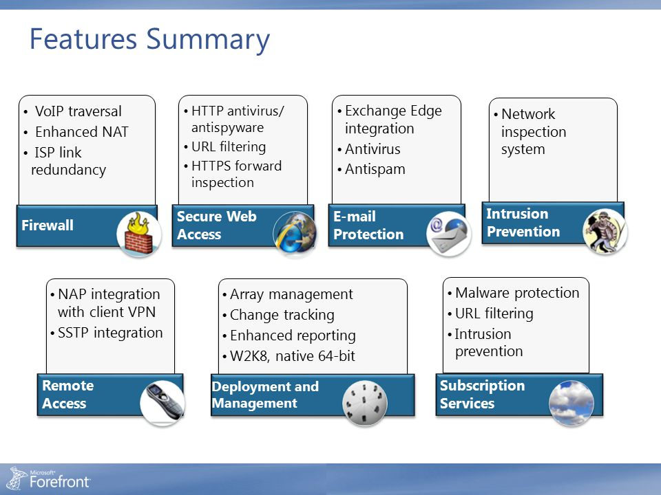 Features Summary VoIP traversal Enhanced NAT ISP link redundancy