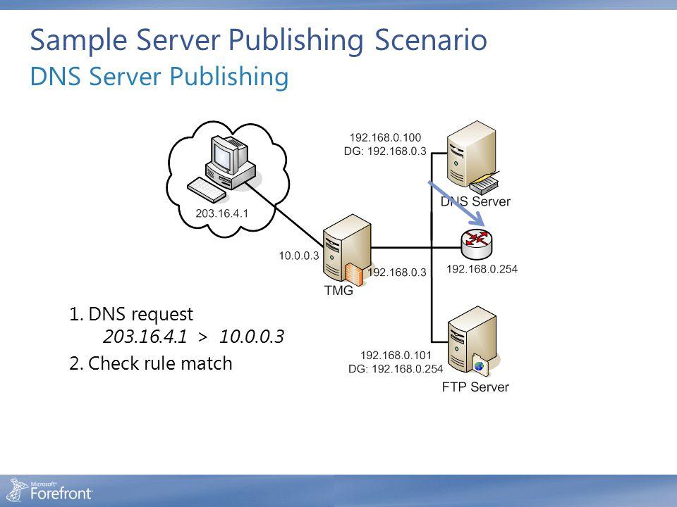 Sample Server Publishing Scenario