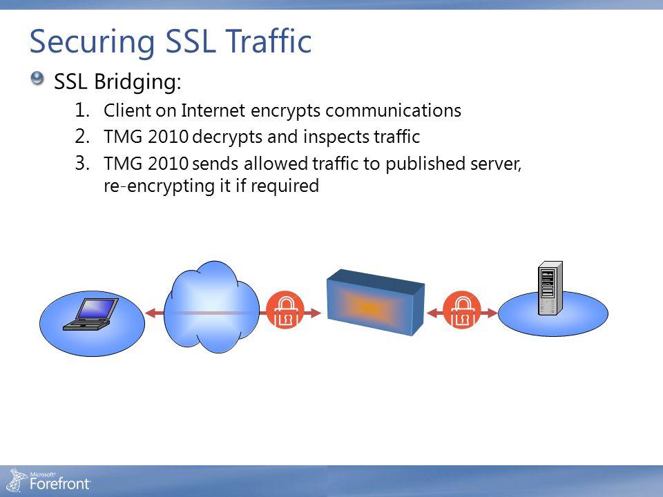 Securing SSL Traffic SSL Bridging: